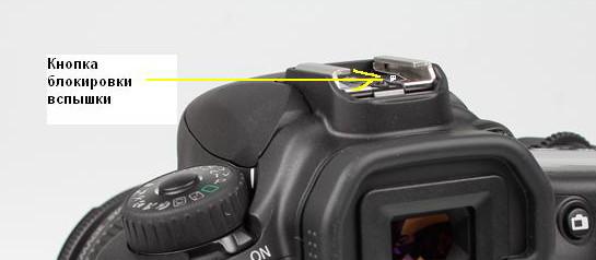 нужен ли фотовспышке автоматический режим модельеры разработали