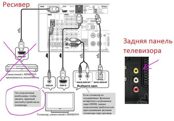 Ru: Как подключить аудио