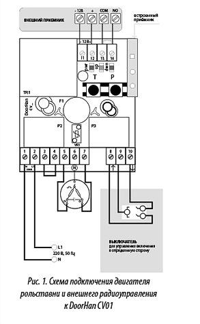 средство для схема подключения жалюзи с электроприводом шерсти мериноса Woolpower