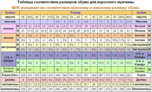 39e39180c Ответы Mail.ru: размер обуви 34 (русский) - европейский это какой?