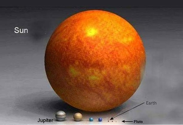 самя большая планета вселенои