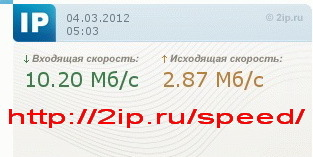 Скорость интернет соединения - 2ip