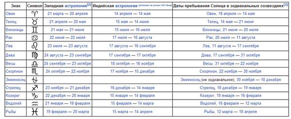 ❶23 сентября знак зодиака|23 февраля доставка еды|Pin by Андрей Кочуров on Календарь событий | Pinterest||}