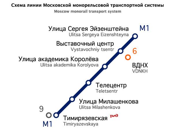 дорога в монорельсовая москве схема