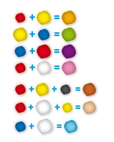 Как из пластилина сделать белый цвет