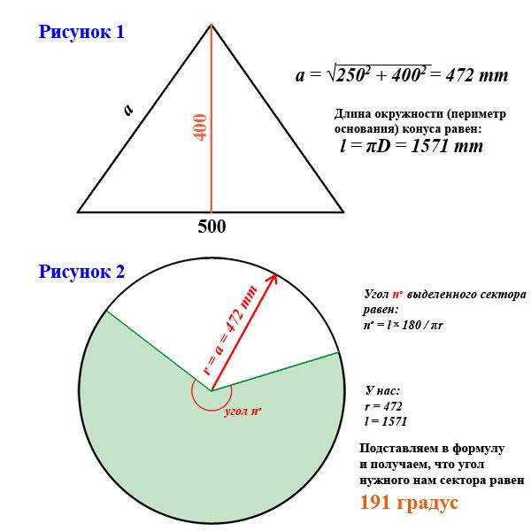 Онлайн калькулятор: Развертка (выкройка) конуса 5