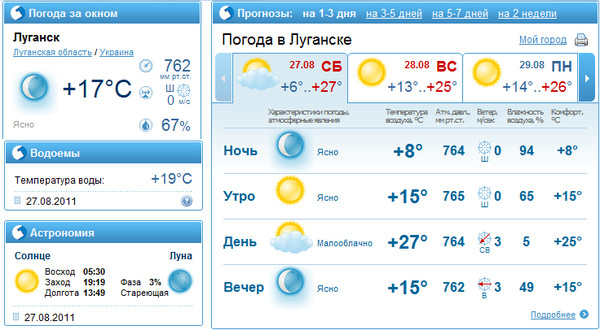 документы погода в кишиневе на месяц апрель 2016 как