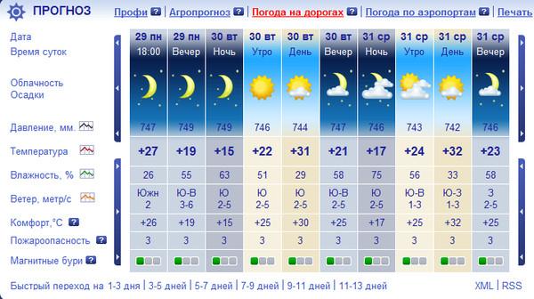 можете любой погода в белгороде на сегодня Агенство