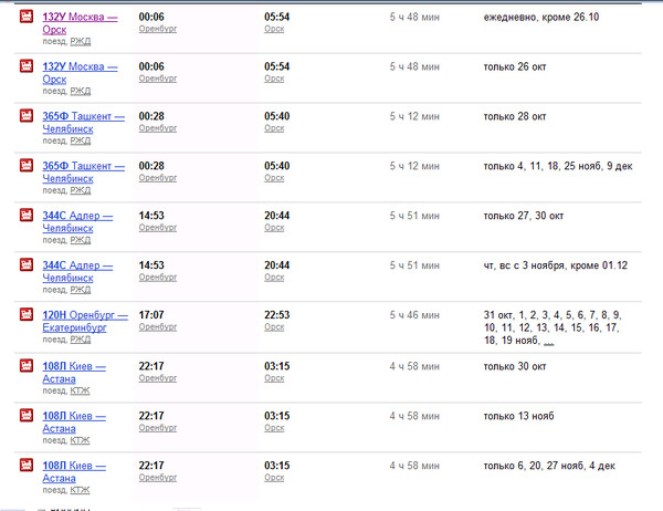 сколько идет посылка из оренбурга до чернушки июнь года для