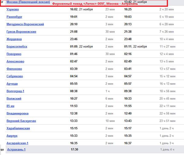 Расписание поездов Астрахань  Москва стоимость билета