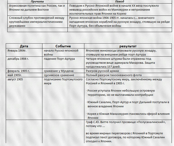 ebook Петр Румянцев. Отец русских полководцев (БИС)