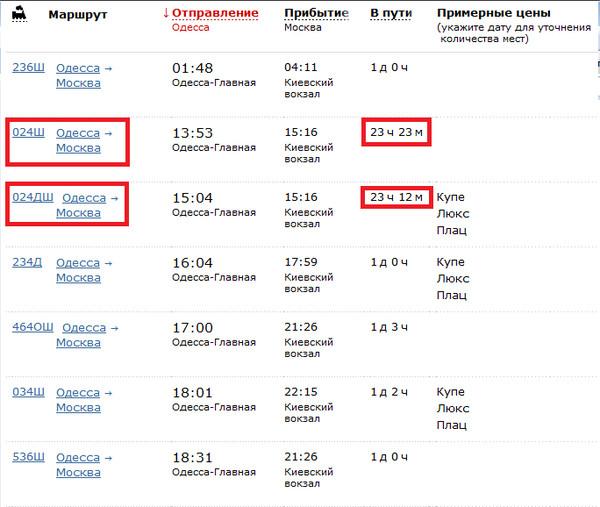 devushki-na-odin-chas-moskva-skolko-stoit-doehat-deshevie-prostitutki-g-ulyanovsk