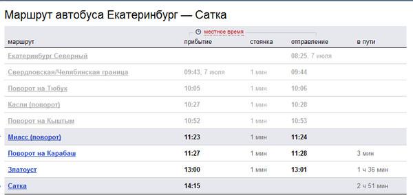 адрес электронной расписание поездов с города миасса челябинская область уже говорили, цена