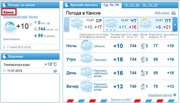 погода в январе 2016 г канск красноярский край