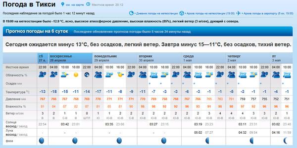 Погода в якутске за три дня