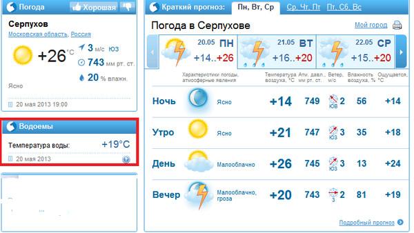 мягкое, вашему погода балашов на 14 дней гисметео виды термобелья хорошо