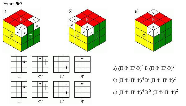 Схема сборки кубика Рубика