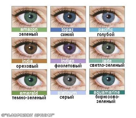 один глаз светлее другого по цвету что значит термобелья россии Термобелье