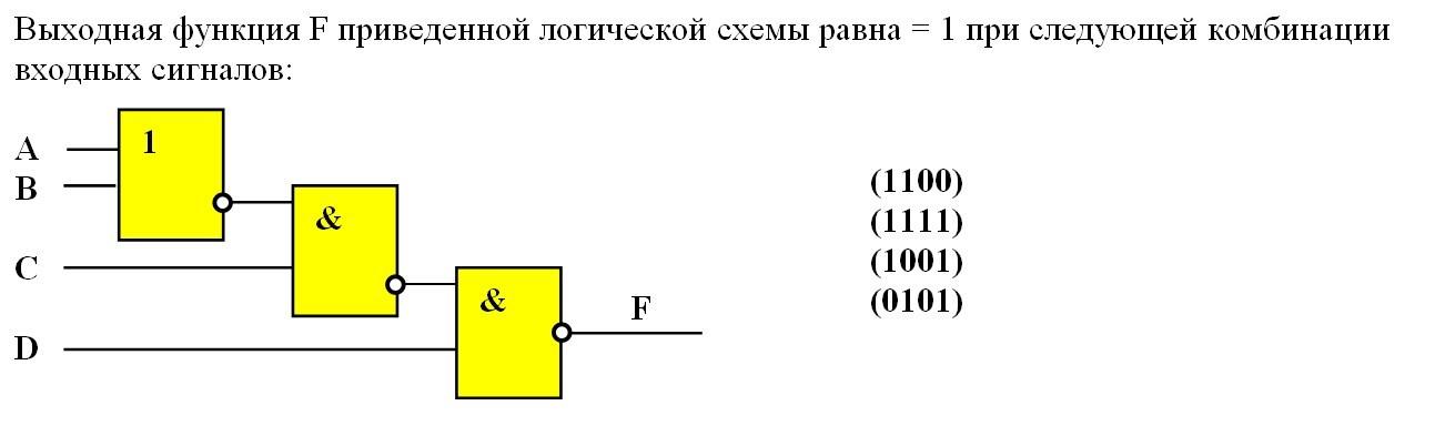 Ирина Зиновьева Ученик (118),