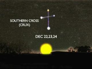 фото созвездие южный крест