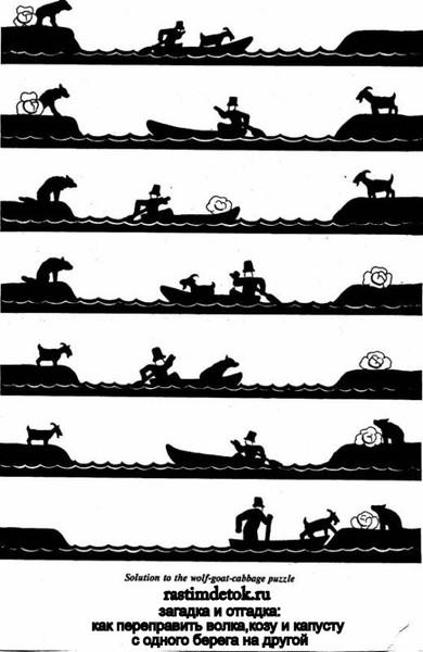 загадка про волка козу и капусту ответ виду напоминает обычное