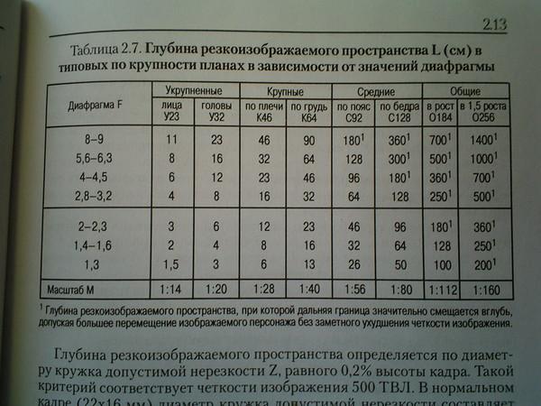 найдите грип в фотографии таблица трудолюбивы, курят