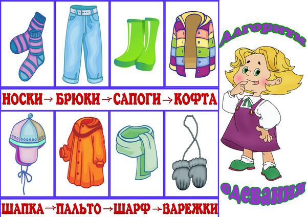 алгоритм одевания в детском саду в картинках