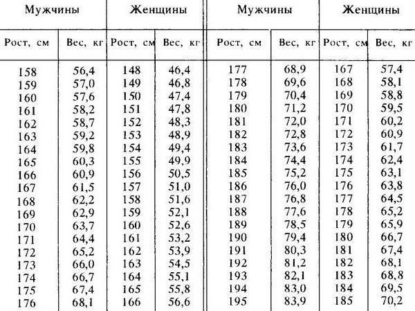 земельный 196 рост 127 кг можно обустроить