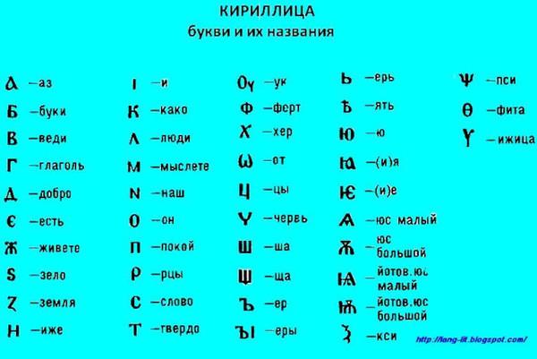 proposal cyrillic alphabet and que stu