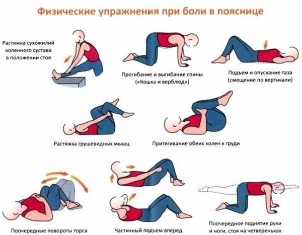 Лечебная физкультура при шейном грудном и поясничном остеохондрозе