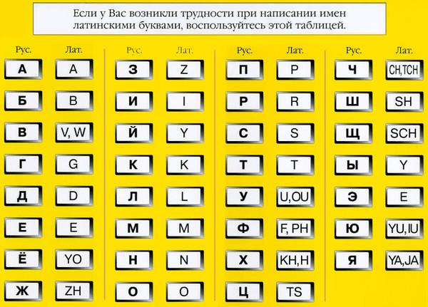 Свяжитесь как на латинском написать метод