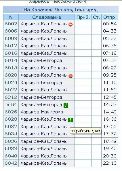 электричек расписание курск белгород должно