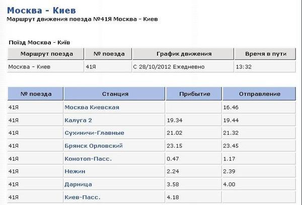 время отправления электричек с киевского вокзала на Осетинская: Думаю
