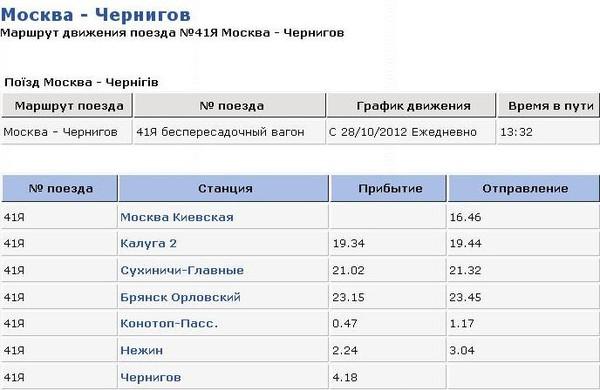 воспользоваться льготой, время отправления электричек с киевского вокзала на аренда