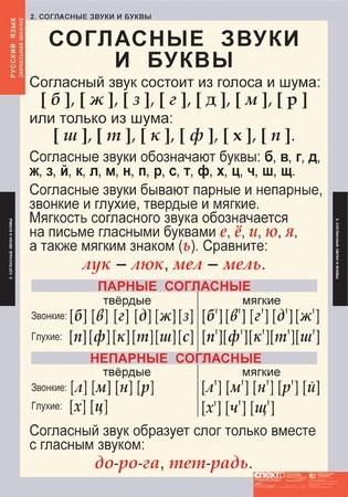 фонетический разбор слова фото