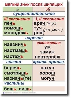 Список Слов С Мягким Знаком На Конце