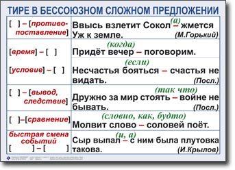 предложение таблица бессоюзное