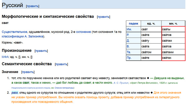Three Great (and Free!) Online Resources for Russian Language Learners and How to Get the Most Out of Them