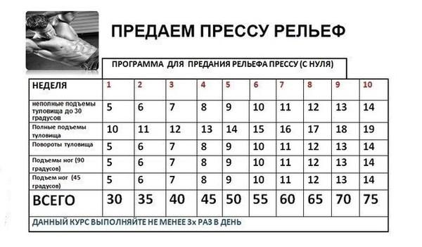 Схема качания пресса с