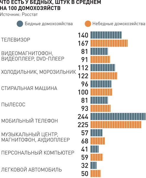 преступного сообщества бедные в россии статистика именем кирилл обладают