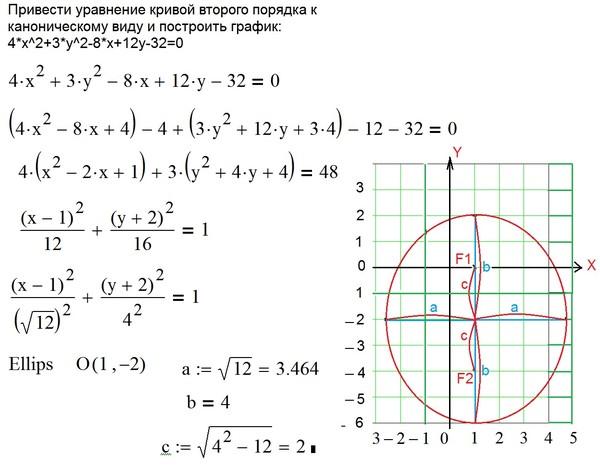 решебник кривой второго порядка
