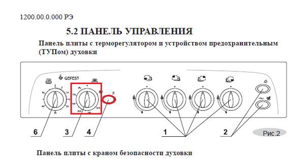 Инструкция Плита Электа Газовая