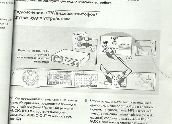 Это схема телевизора.