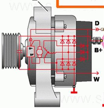 Блока как узнать обороты дизельного двигателя без тахометра оволосение