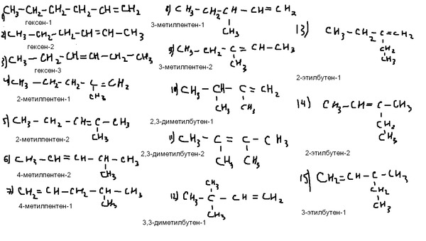 Цис транс изомерия гексен 3