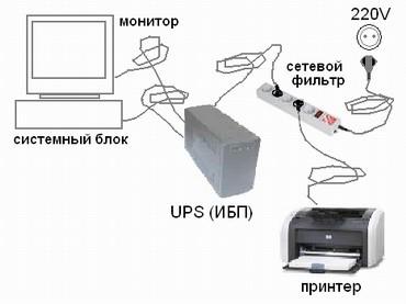 Сделать бесперебойник на компьютер