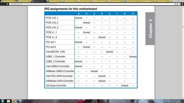 irk assignment Transcript of sci 207 week 5 assignment final lab report sci 207 week 5 assignment final lab report.