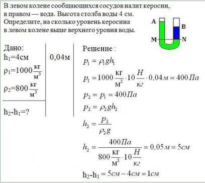 Физика 7 класс решение задач сообщающиеся сосуды найти решение задачи за 5 класс