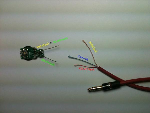 какой кабель у микрафона