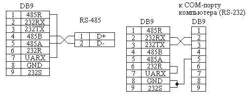 u041e u0442 u0432 u0435 u0442 u044b mail ru   modbus rs
